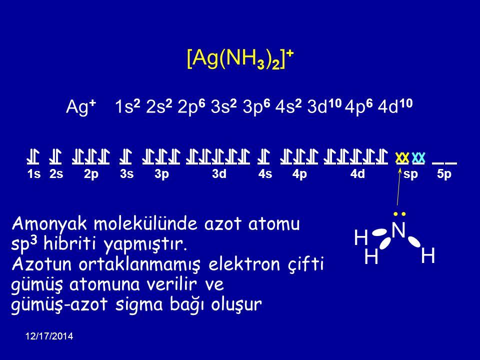 [Ag(NH3)2]+ N H Ag+ 1s2 2s2 2p6 3s2 3p6 4s2 3d10 4p6 4d10